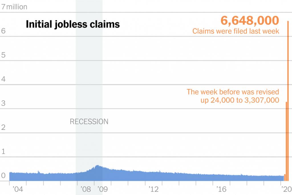 Dramatyczny wzrost bezrobocia w Stanach Zjednoczonych